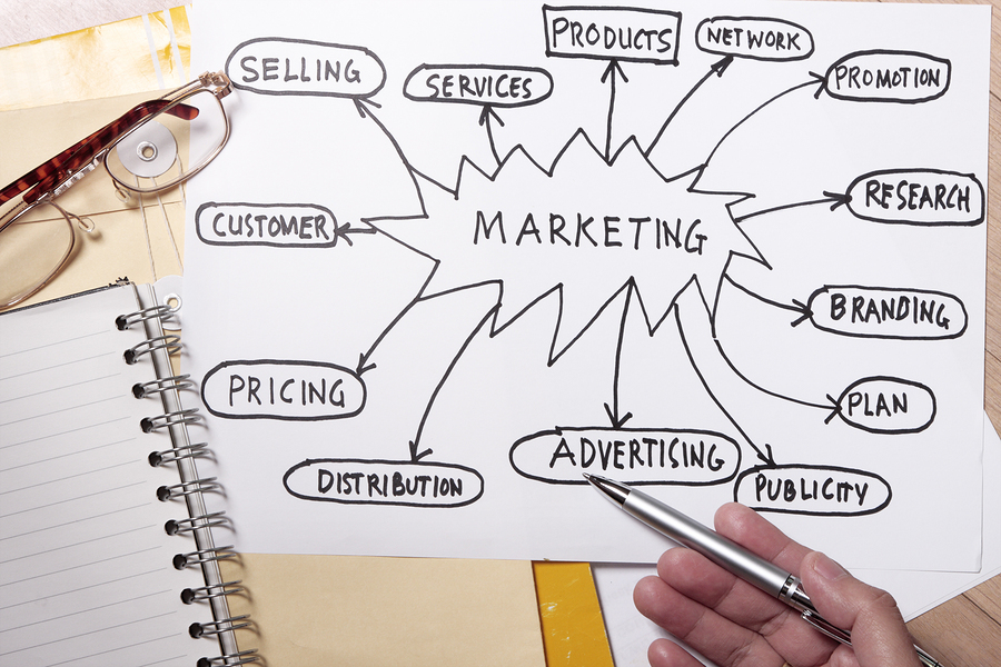 a strategy for handling the advertisement budget of a kitchen company Which of the four ps represents all activities necessary to get an offering to the right customer when that customer wants it place _ is the developing marketing strategies and a marketing plan questions and answers in which of the following situations has a company most actively.